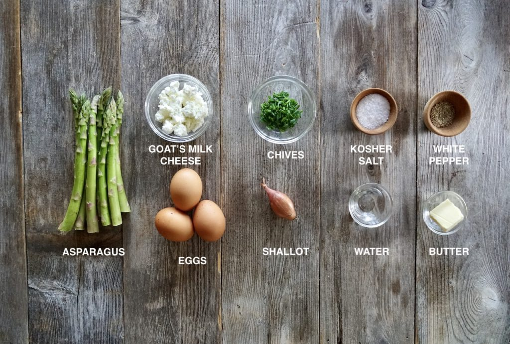 Ingredients for The Perfect Omelette